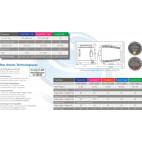 Autoclave 18 L - MELAG PROCLASS VACUKLAV 31B+/remplissage manuel par réservoir