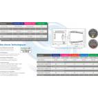 AUTOCLAVE 18L - MELAG PREMIUM VACUKLAV 41B+