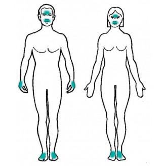 Aiguilles d'epilation BALLET-type F. Par boîte de 50 aiguilles