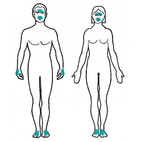 Aiguilles d'epilation BALLET-type F